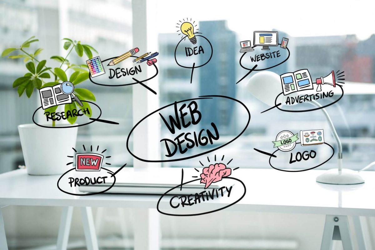 σχεδίαση ιστοσελίδων